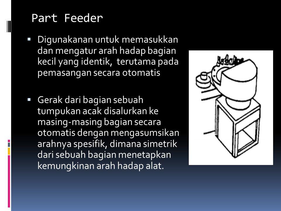 Part Feeder  Digunakanan untuk memasukkan dan mengatur arah hadap bagian kecil yang identik, terutama pada pemasangan secara otomatis  Gerak dari ba