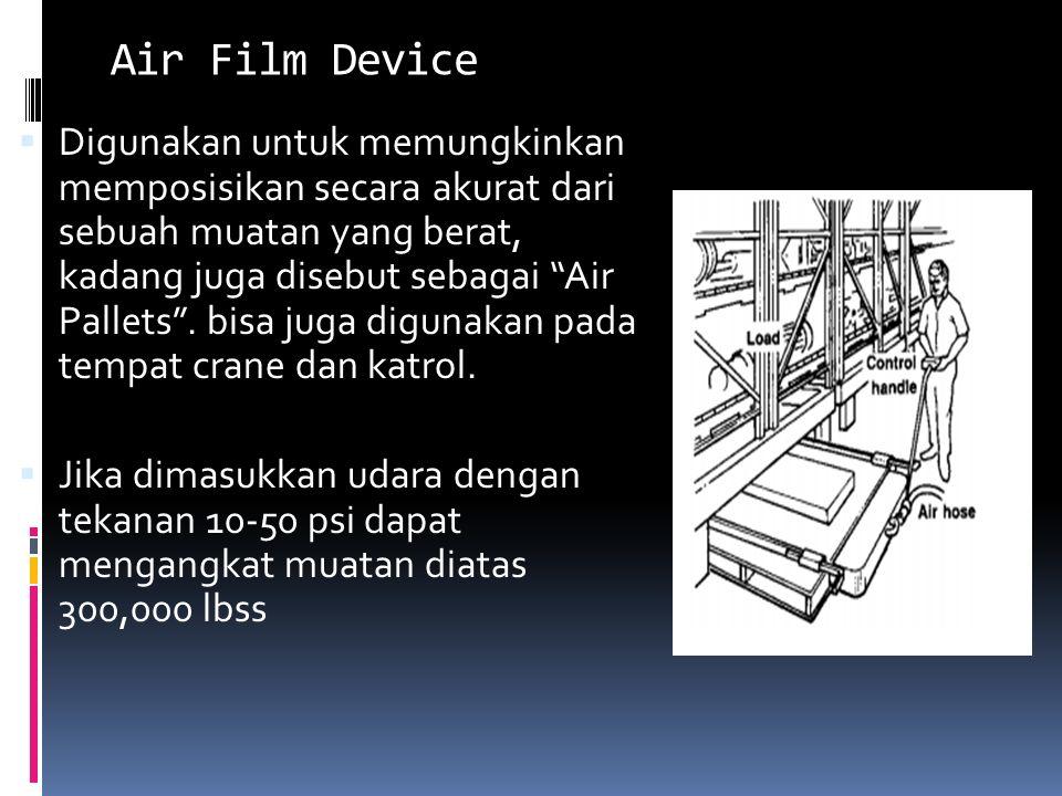 """Air Film Device  Digunakan untuk memungkinkan memposisikan secara akurat dari sebuah muatan yang berat, kadang juga disebut sebagai """"Air Pallets"""". bi"""