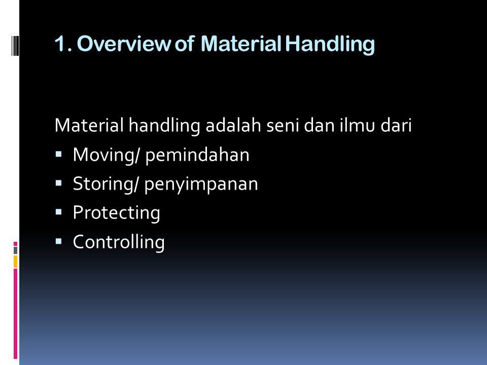 1. Overview of Material Handling Material handling adalah seni dan ilmu dari  Moving/ pemindahan  Storing/ penyimpanan  Protecting  Controlling