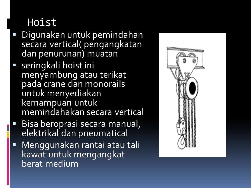 Hoist  Digunakan untuk pemindahan secara vertical( pengangkatan dan penurunan) muatan  seringkali hoist ini menyambung atau terikat pada crane dan m