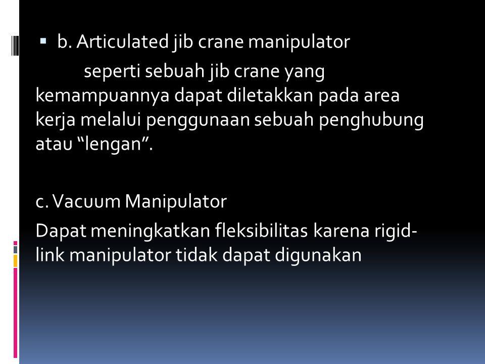  b. Articulated jib crane manipulator seperti sebuah jib crane yang kemampuannya dapat diletakkan pada area kerja melalui penggunaan sebuah penghubun