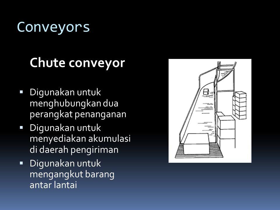 Conveyors Chute conveyor  Digunakan untuk menghubungkan dua perangkat penanganan  Digunakan untuk menyediakan akumulasi di daerah pengiriman  Digun