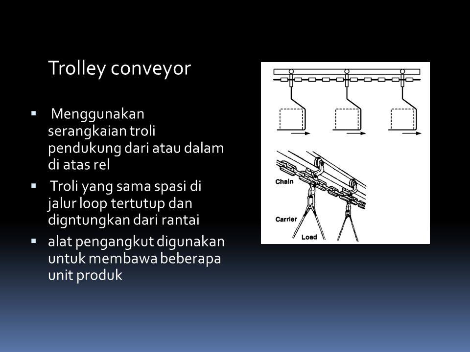 Trolley conveyor  Menggunakan serangkaian troli pendukung dari atau dalam di atas rel  Troli yang sama spasi di jalur loop tertutup dan digntungkan