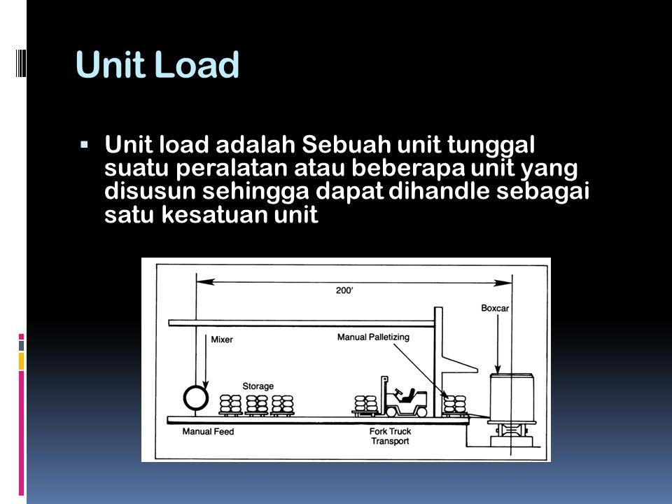 Unit Load  Unit load adalah Sebuah unit tunggal suatu peralatan atau beberapa unit yang disusun sehingga dapat dihandle sebagai satu kesatuan unit