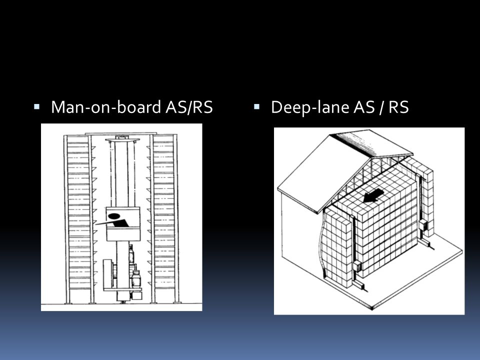  Man-on-board AS/RS  Deep-lane AS / RS