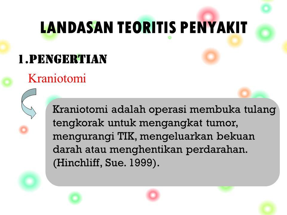 LANDASAN TEORITIS PENYAKIT 1.Pengertian Kraniotomi Kraniotomi adalah operasi membuka tulang tengkorak untuk mengangkat tumor, mengurangi TIK, mengeluarkan bekuan darah atau menghentikan perdarahan.