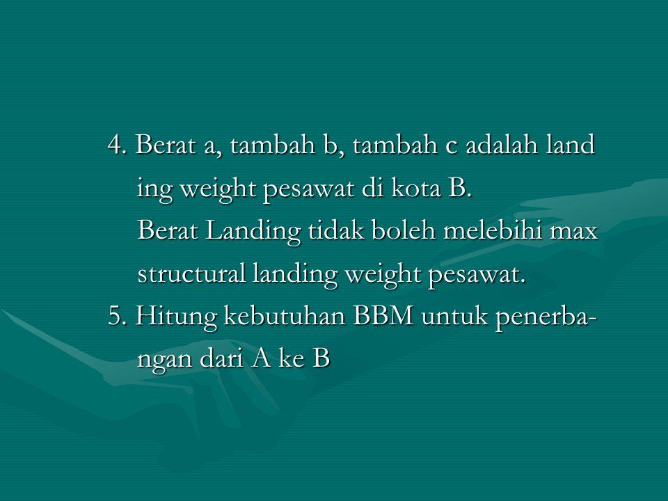 4. Berat a, tambah b, tambah c adalah land ing weight pesawat di kota B. ing weight pesawat di kota B. Berat Landing tidak boleh melebihi max Berat La