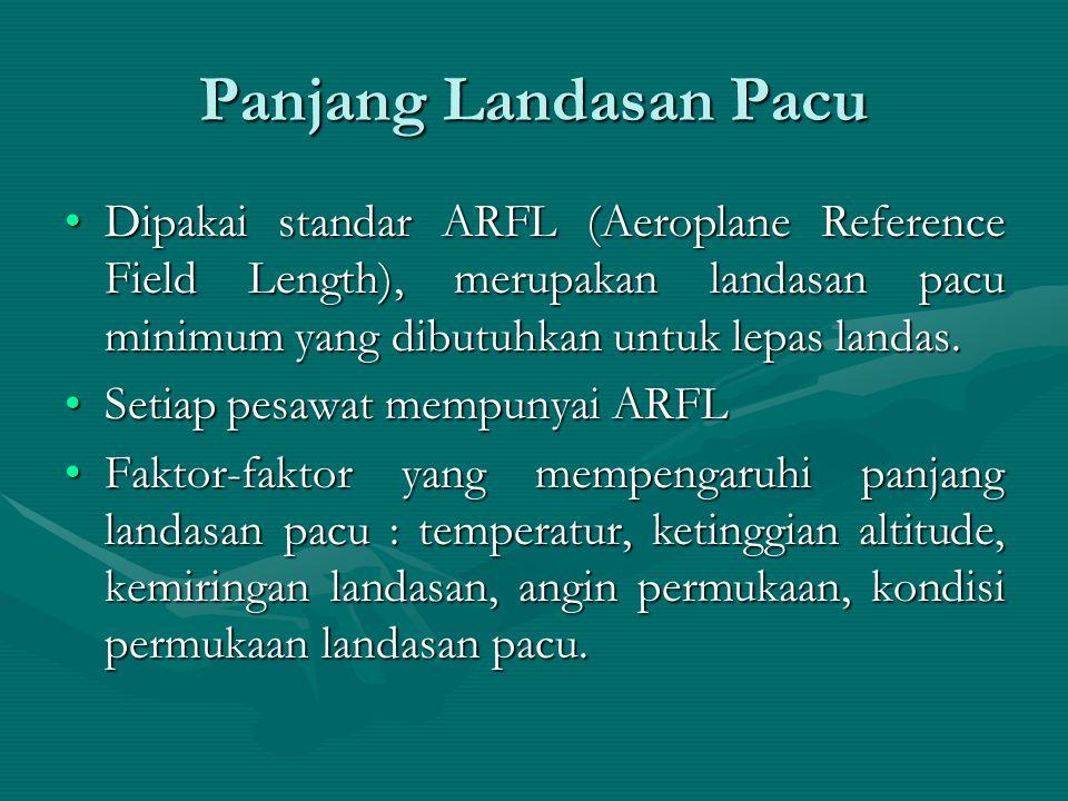 Panjang Landasan Pacu Dipakai standar ARFL (Aeroplane Reference Field Length), merupakan landasan pacu minimum yang dibutuhkan untuk lepas landas.Dipa