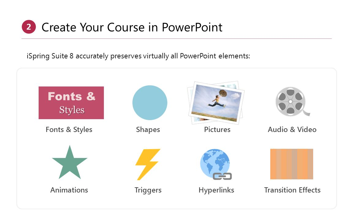 Create Your Course in PowerPoint 2 iSpring Suite 8 accurately preserves virtually all PowerPoint elements: Animations Fonts & StylesShapesPictures Audio & Video TriggersTransition EffectsHyperlinks Styles Fonts &