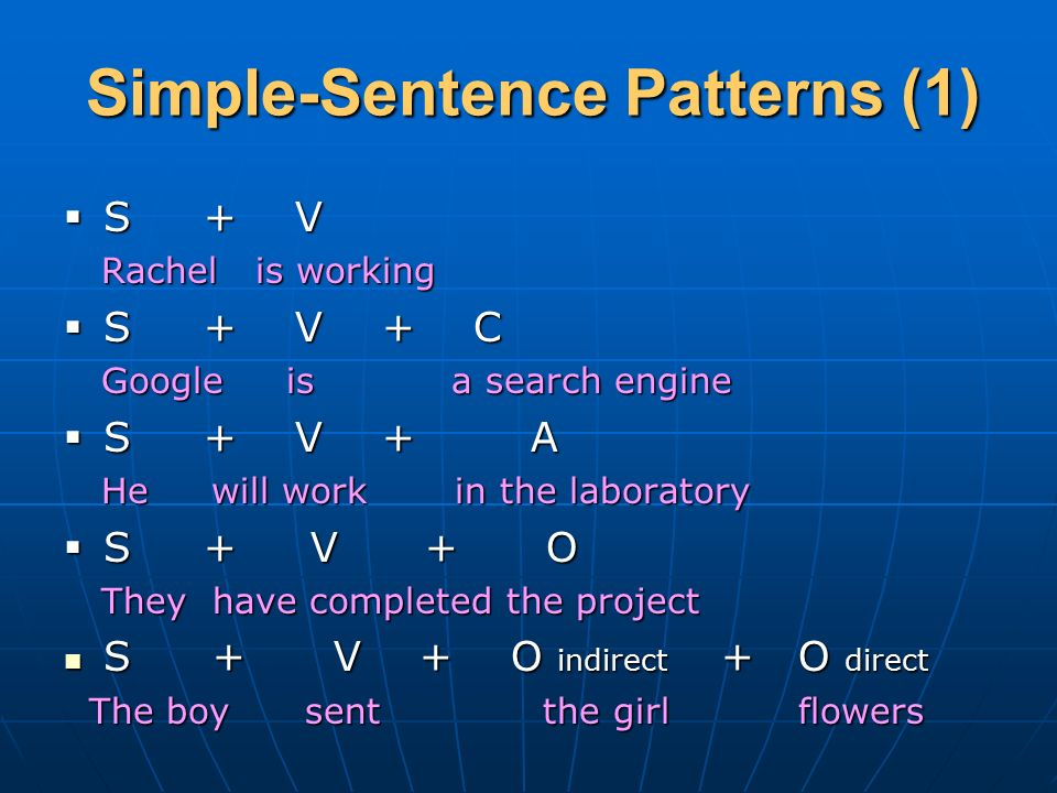 Simple-Sentence Patterns (1)  S + V Rachel is working Rachel is working  S + V + C Google is a search engine Google is a search engine  S + V + A He will work in the laboratory He will work in the laboratory  S + V + O They have completed the project They have completed the project S + V + O indirect + O direct S + V + O indirect + O direct The boy sent the girl flowers The boy sent the girl flowers
