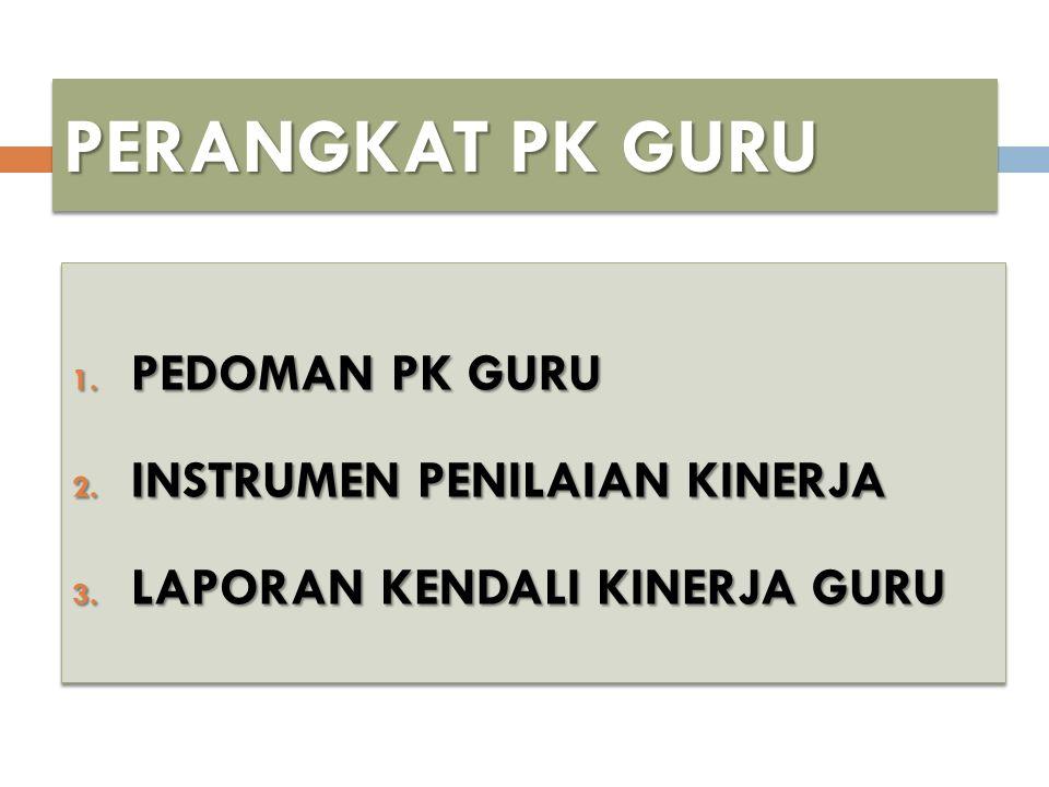 PERANGKAT PK GURU 1. PEDOMAN PK GURU 2. INSTRUMEN PENILAIAN KINERJA 3.