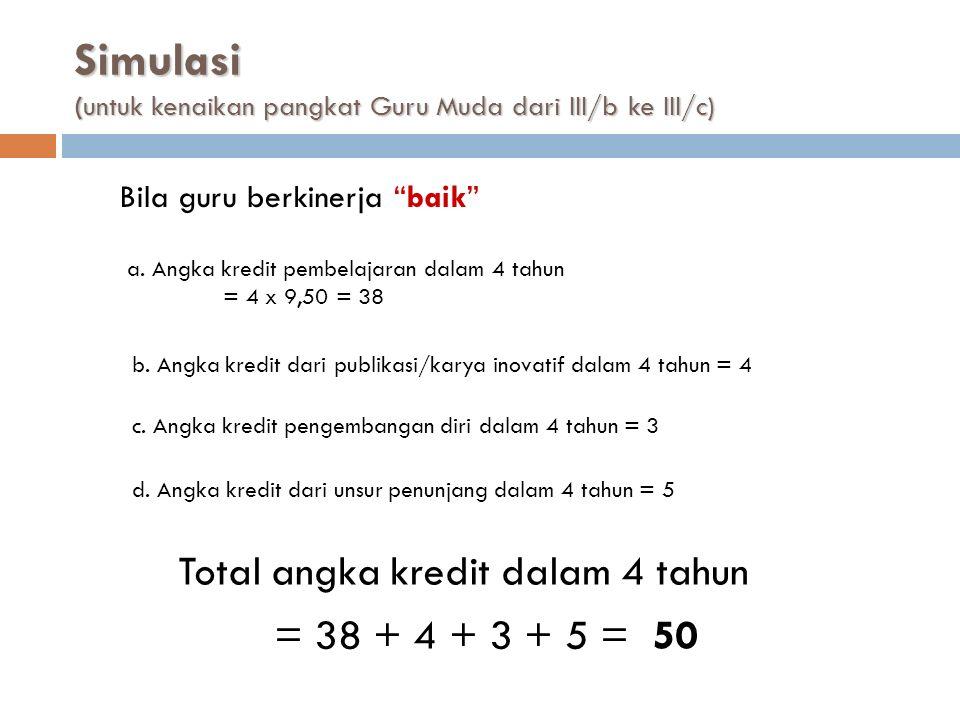 Simulasi (untuk kenaikan pangkat Guru Muda dari III/b ke III/c) Bila guru berkinerja baik a.