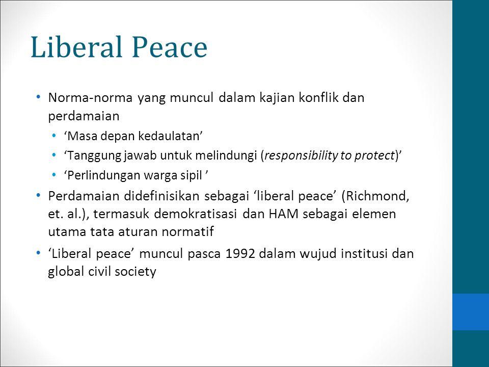 Liberal Peace Norma-norma yang muncul dalam kajian konflik dan perdamaian 'Masa depan kedaulatan' 'Tanggung jawab untuk melindungi (responsibility to