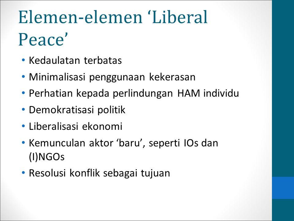 Elemen-elemen 'Liberal Peace' Kedaulatan terbatas Minimalisasi penggunaan kekerasan Perhatian kepada perlindungan HAM individu Demokratisasi politik L