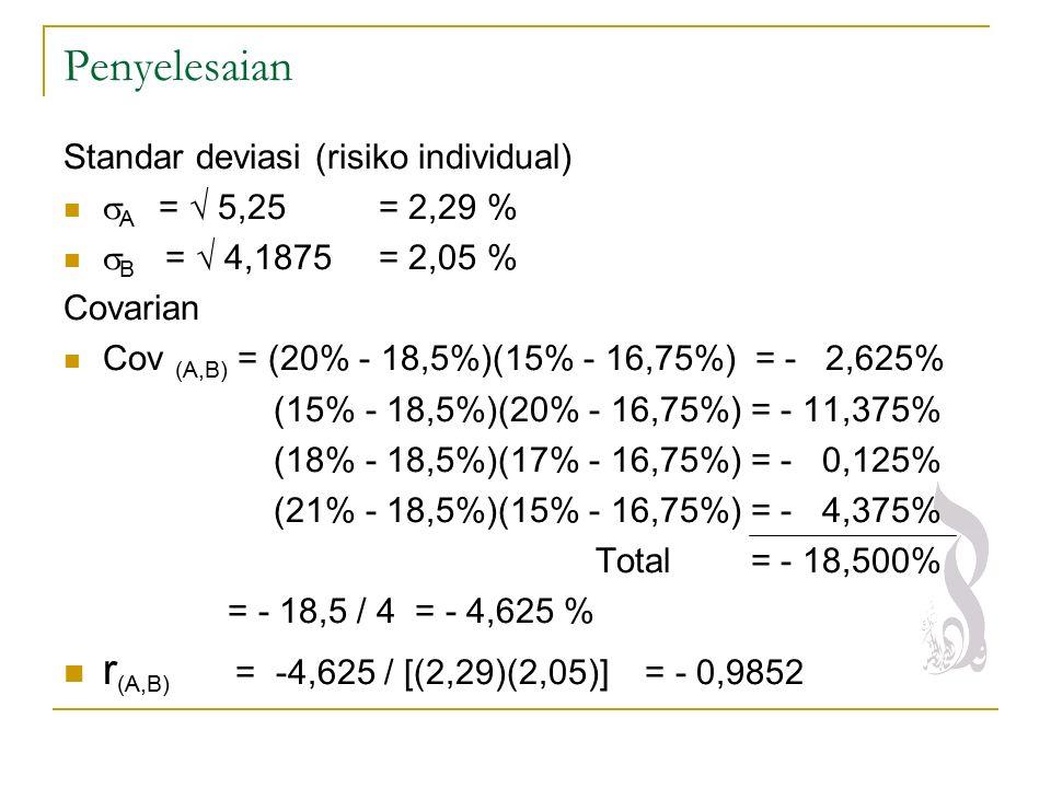 Penyelesaian Standar deviasi (risiko individual)  A =  5,25 = 2,29 %  B =  4,1875= 2,05 % Covarian Cov (A,B) = (20% - 18,5%)(15% - 16,75%) = - 2,6