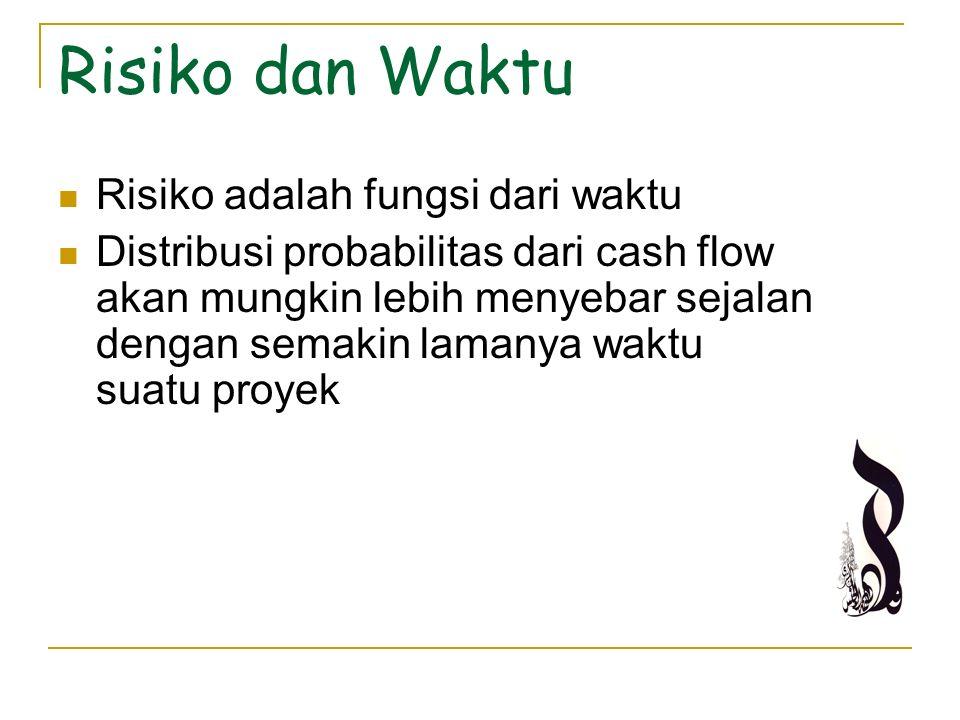 Risiko dan Waktu Risiko adalah fungsi dari waktu Distribusi probabilitas dari cash flow akan mungkin lebih menyebar sejalan dengan semakin lamanya wak