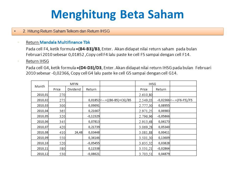 Menghitung Beta Saham 2. Hitung Return Saham Telkom dan Return IHSG Return Mandala Multifinance Tbk Pada cell F4, ketik formula =(B4-B3)/B3, Enter. Ak