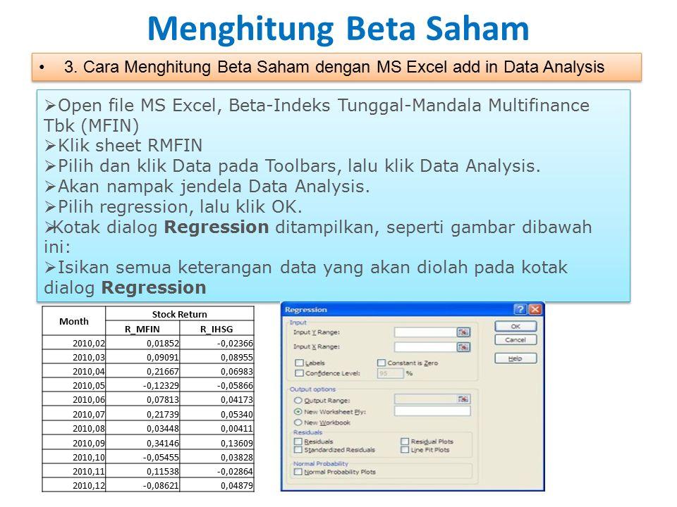 Menghitung Beta Saham 3. Cara Menghitung Beta Saham dengan MS Excel add in Data Analysis  Open file MS Excel, Beta-Indeks Tunggal-Mandala Multifinanc