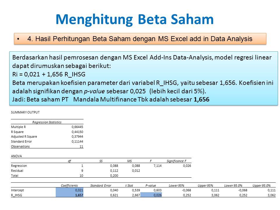 Menghitung Beta Saham 4. Hasil Perhitungan Beta Saham dengan MS Excel add in Data Analysis Berdasarkan hasil pemrosesan dengan MS Excel Add-Ins Data-A