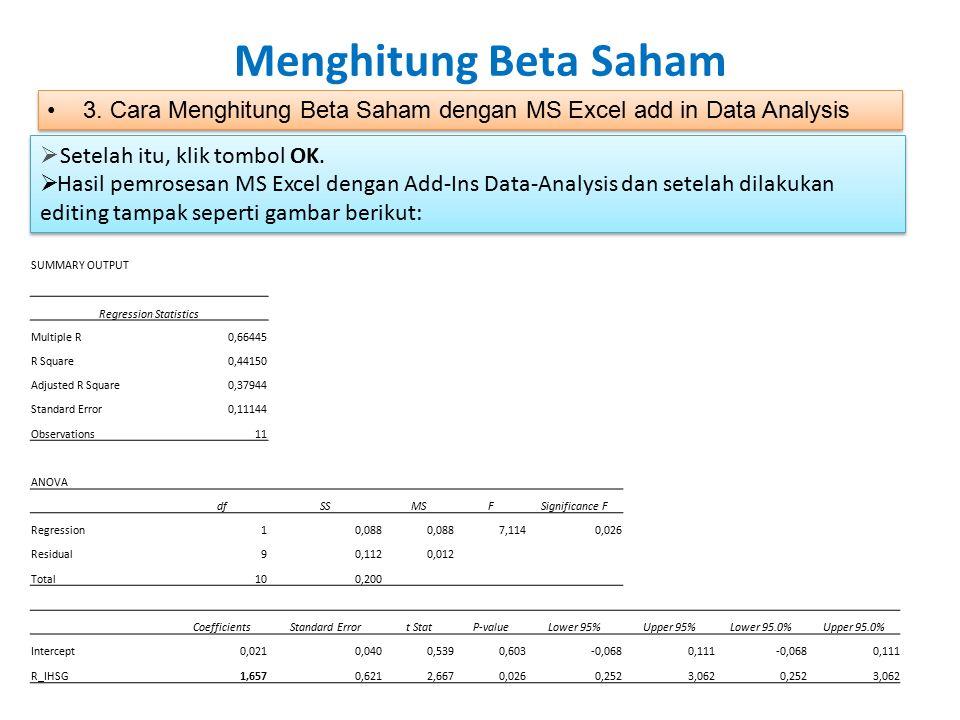 Menghitung Beta Saham 3. Cara Menghitung Beta Saham dengan MS Excel add in Data Analysis  Setelah itu, klik tombol OK.  Hasil pemrosesan MS Excel de