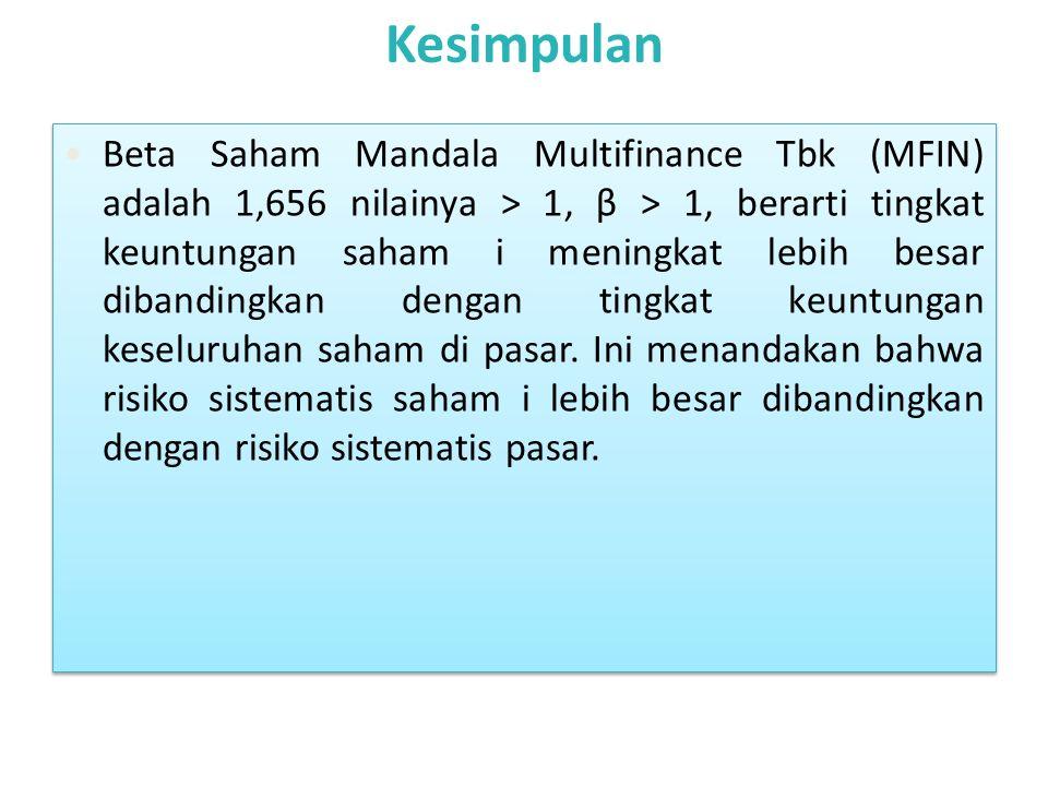 Kesimpulan Beta Saham Mandala Multifinance Tbk (MFIN) adalah 1,656 nilainya > 1, β > 1, berarti tingkat keuntungan saham i meningkat lebih besar diban