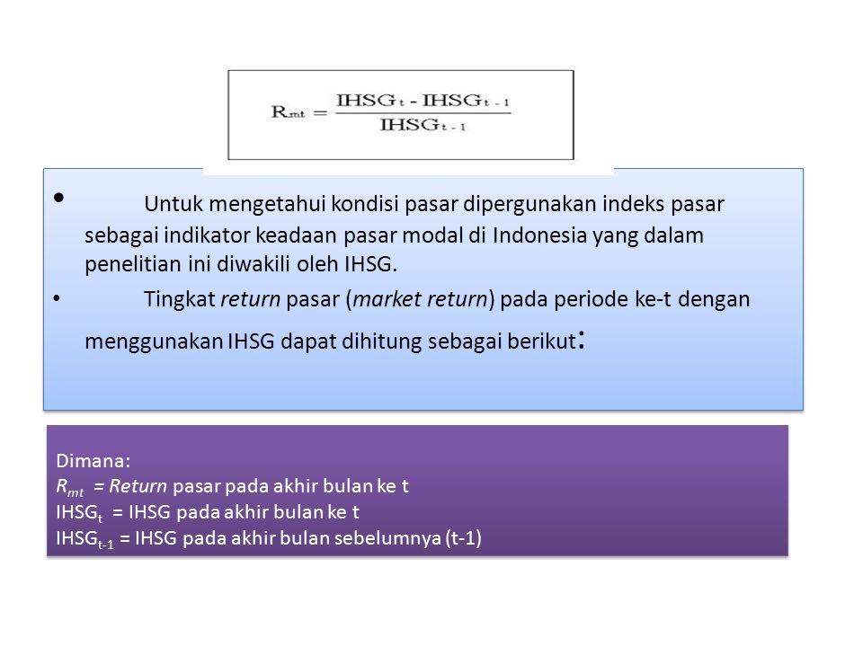 Untuk mengetahui kondisi pasar dipergunakan indeks pasar sebagai indikator keadaan pasar modal di Indonesia yang dalam penelitian ini diwakili oleh IH