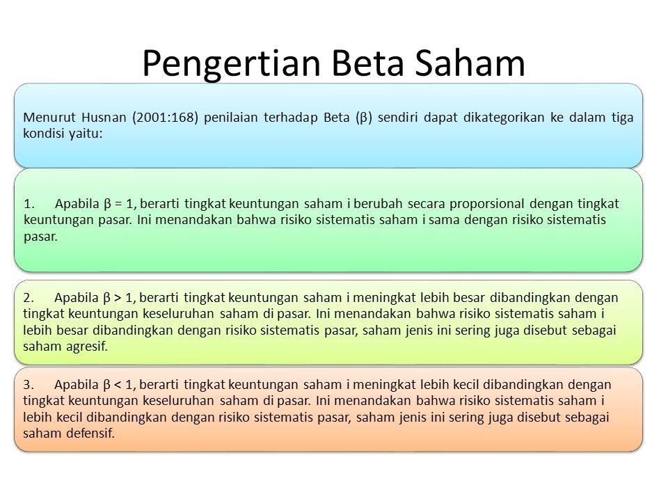 Pengertian Beta Saham Menurut Husnan (2001:168) penilaian terhadap Beta (β) sendiri dapat dikategorikan ke dalam tiga kondisi yaitu: 1. Apabila β = 1,