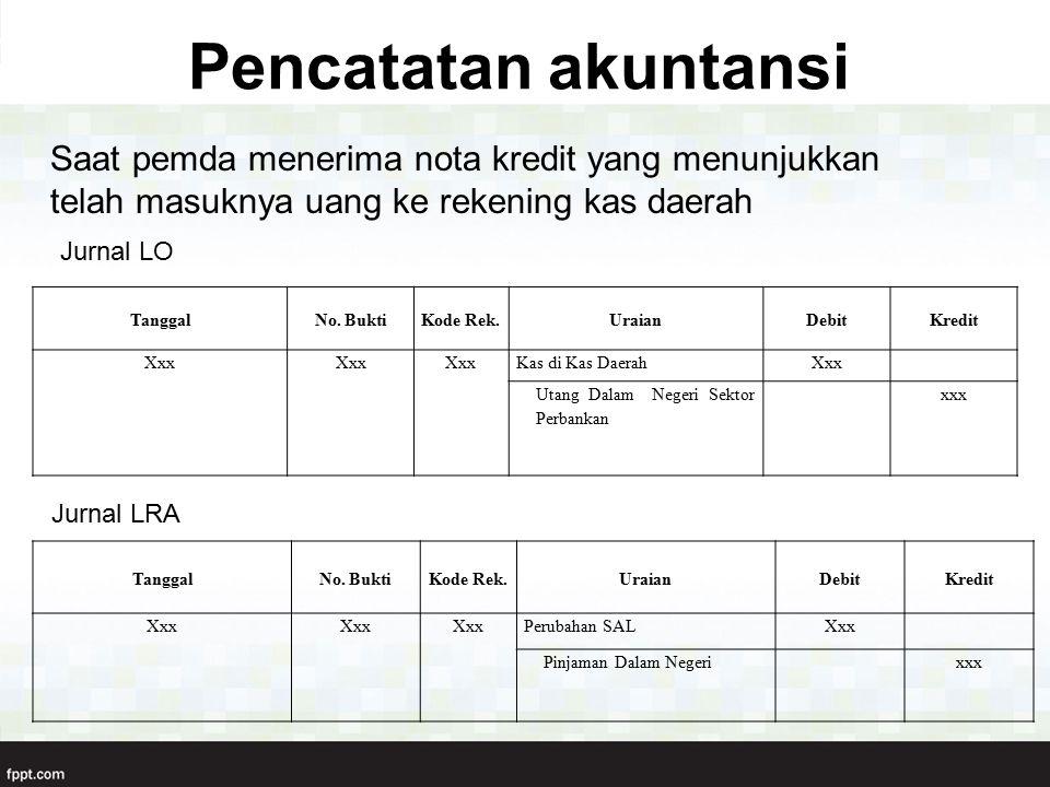 Pencatatan akuntansi Saat pemda menerima nota kredit yang menunjukkan telah masuknya uang ke rekening kas daerah TanggalNo.