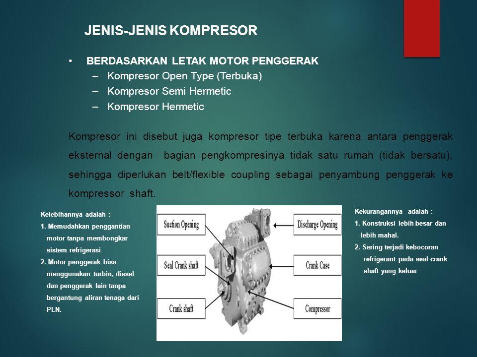 JENIS-JENIS KOMPRESOR BERDASARKAN LETAK MOTOR PENGGERAK –Kompresor Open Type (Terbuka) –Kompresor Semi Hermetic –Kompresor Hermetic Kompresor ini disebut juga kompresor tipe terbuka karena antara penggerak eksternal dengan bagian pengkompresinya tidak satu rumah (tidak bersatu), sehingga diperlukan belt/flexible coupling sebagai penyambung penggerak ke kompressor shaft.