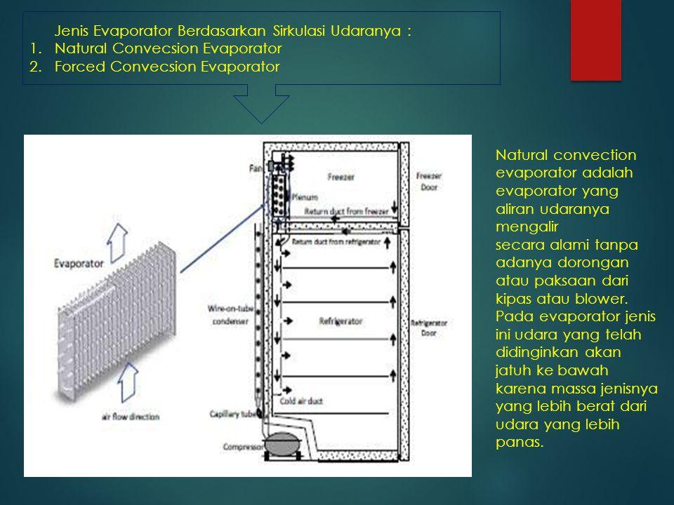 Jenis Evaporator Berdasarkan Sirkulasi Udaranya : 1.Natural Convecsion Evaporator 2.Forced Convecsion Evaporator Natural convection evaporator adalah evaporator yang aliran udaranya mengalir secara alami tanpa adanya dorongan atau paksaan dari kipas atau blower.