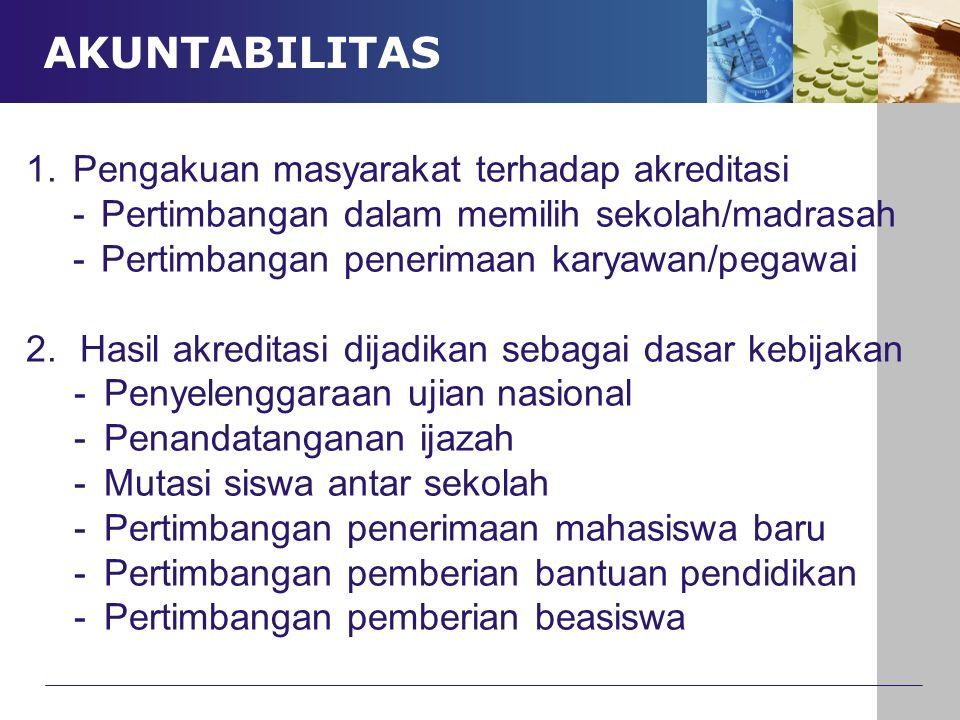 IMPLEMENTASI POS TAHUN 2014  Proses akreditasi tahun 2014 harus berpedoman pada POS Pelaksanaan Akreditasi Sekolah/Madrasah (15 langkah)  POS berlaku untuk pelaksanaan akreditasi yang didanai oleh APBN Kemdikbud, APBN Kemenag, dan APBD  Setiap langkah POS harus didukung dengan dokumen dan laporan pelaksanaan