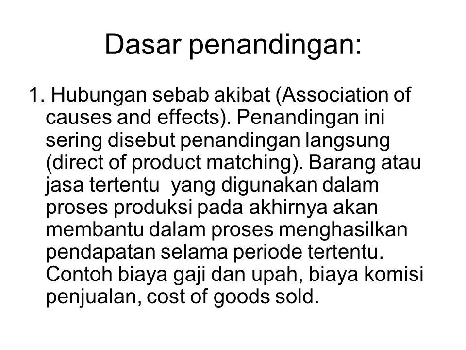 Dasar penandingan: 1. Hubungan sebab akibat (Association of causes and effects). Penandingan ini sering disebut penandingan langsung (direct of produc