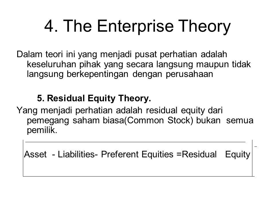 4. The Enterprise Theory Dalam teori ini yang menjadi pusat perhatian adalah keseluruhan pihak yang secara langsung maupun tidak langsung berkepenting