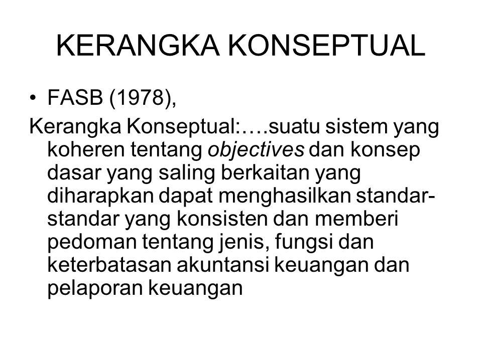 KERANGKA KONSEPTUAL FASB (1978), Kerangka Konseptual:….suatu sistem yang koheren tentang objectives dan konsep dasar yang saling berkaitan yang dihara