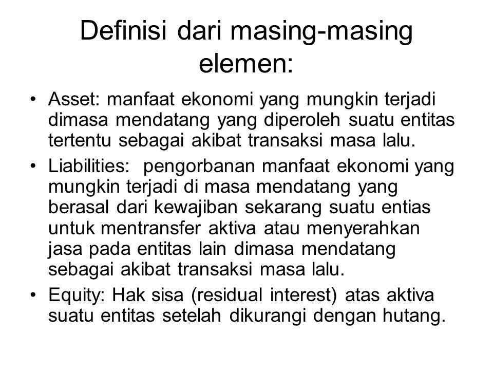 Definisi dari masing-masing elemen: Asset: manfaat ekonomi yang mungkin terjadi dimasa mendatang yang diperoleh suatu entitas tertentu sebagai akibat