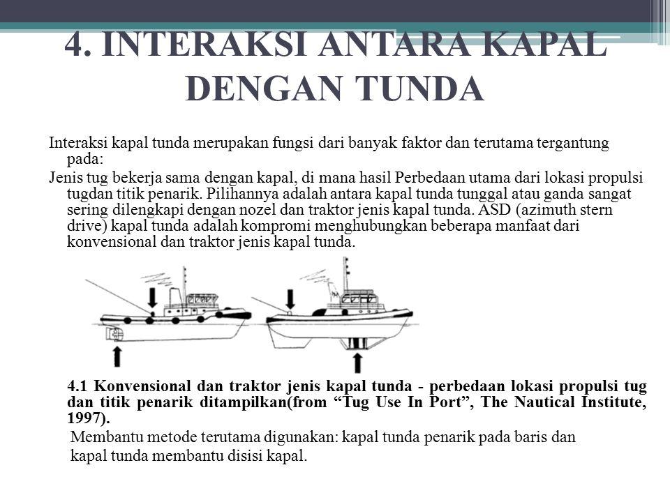 4. INTERAKSI ANTARA KAPAL DENGAN TUNDA Interaksi kapal tunda merupakan fungsi dari banyak faktor dan terutama tergantung pada: Jenis tug bekerja sama