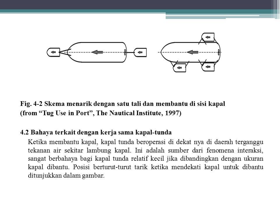 """Fig. 4-2 Skema menarik dengan satu tali dan membantu di sisi kapal (from """"Tug Use in Port"""", The Nautical Institute, 1997) 4.2 Bahaya terkait dengan ke"""