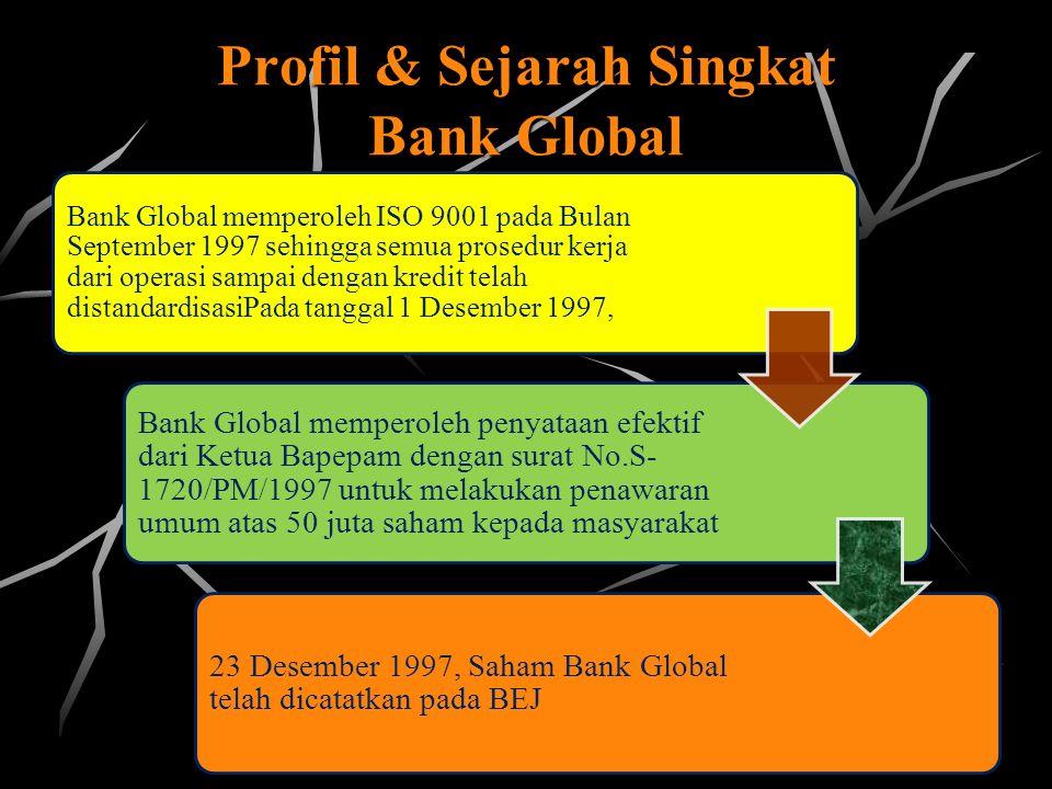 Profil & Sejarah Singkat Bank Global Bank Global berhasil melewati krisis ekonomi 1998, sehingga berdasarkan Due Dilligent Auditor Internasional, Bank Global masuk Kategori A (Bank yang mempunyai kecukupan modal yang memenuhi syarat) Bank Global melakukan Hak Memesan Efek Terlebih Dahulu (HMETD) pada tahun 1999 Bank Global menerbitkan Obligasi tahun 2000