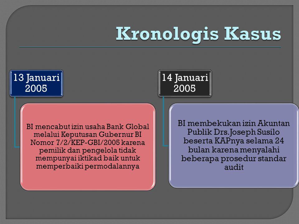 13 Januari 2005 BI mencabut izin usaha Bank Global melalui Keputusan Gubernur BI Nomor 7/2/KEP-GBI/2005 karena pemilik dan pengelola tidak mempunyai i