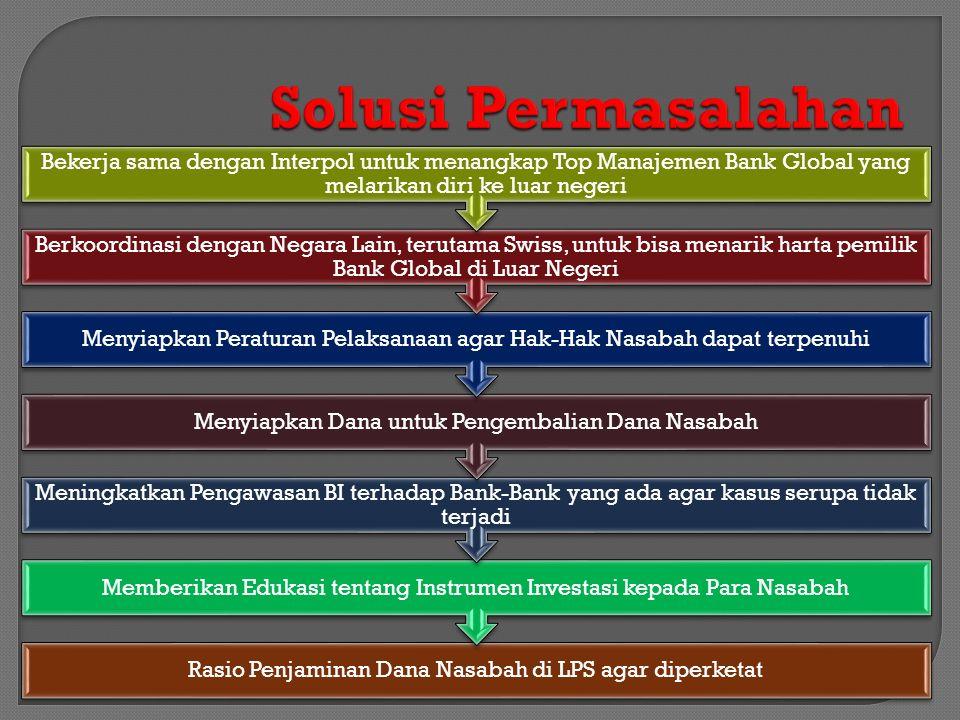 Rasio Penjaminan Dana Nasabah di LPS agar diperketat Memberikan Edukasi tentang Instrumen Investasi kepada Para Nasabah Meningkatkan Pengawasan BI ter