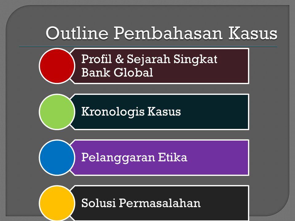 Profil & Sejarah Singkat Bank Global Kronologis Kasus Pelanggaran Etika Solusi Permasalahan