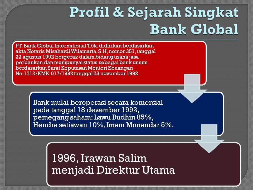 Bank Global memperoleh ISO 9001 pada Bulan September 1997 sehingga semua prosedur kerja dari operasi sampai dengan kredit telah distandardisasiPada tanggal 1 Desember 1997, Bank Global memperoleh penyataan efektif dari Ketua Bapepam dengan surat No.S- 1720/PM/1997 untuk melakukan penawaran umum atas 50 juta saham kepada masyarakat 23 Desember 1997, Saham Bank Global telah dicatatkan pada BEJ