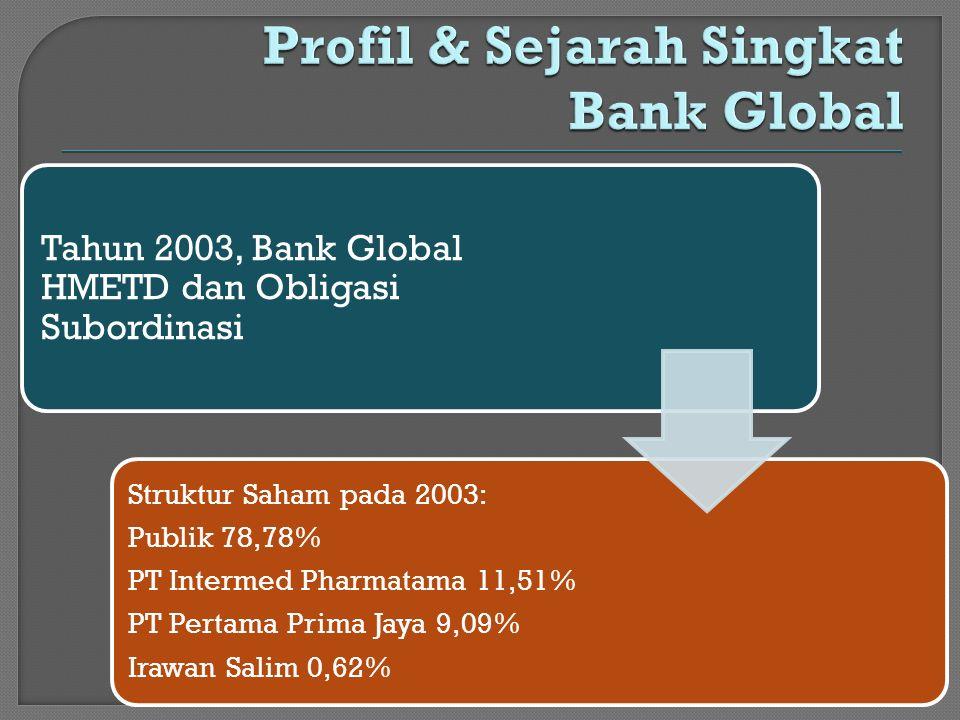 Tahun 2003, Bank Global HMETD dan Obligasi Subordinasi Struktur Saham pada 2003: Publik 78,78% PT Intermed Pharmatama 11,51% PT Pertama Prima Jaya 9,0