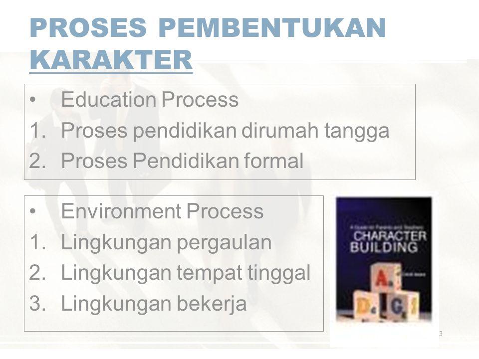 PROSES PEMBENTUKAN KARAKTER Education Process 1.Proses pendidikan dirumah tangga 2.Proses Pendidikan formal 3 Environment Process 1.Lingkungan pergaul