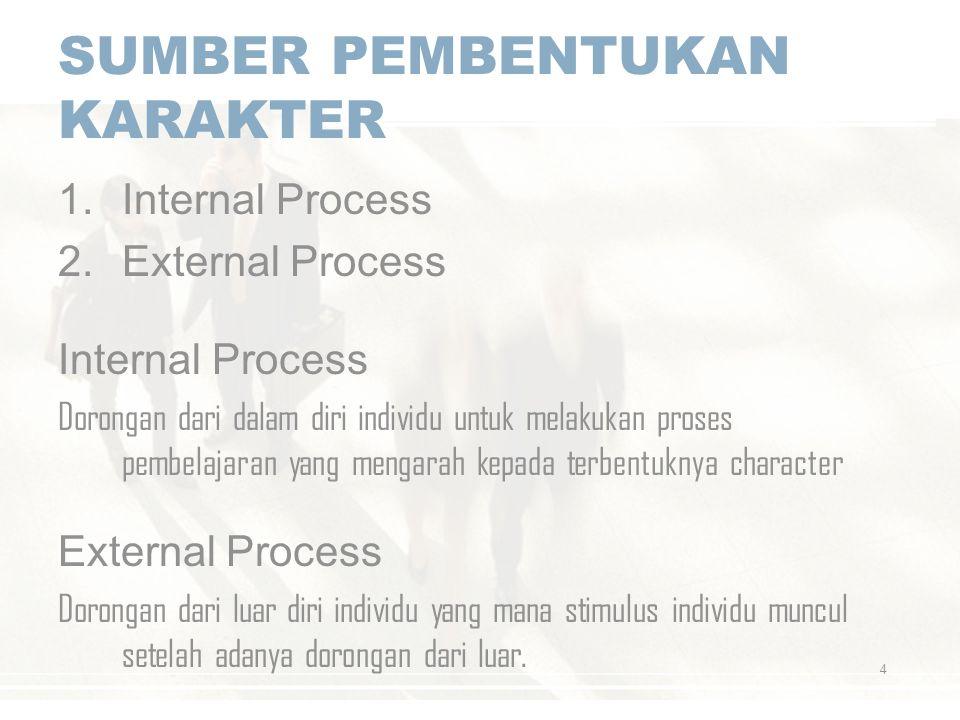 SUMBER PEMBENTUKAN KARAKTER 1.Internal Process 2.External Process 4 Internal Process Dorongan dari dalam diri individu untuk melakukan proses pembelaj