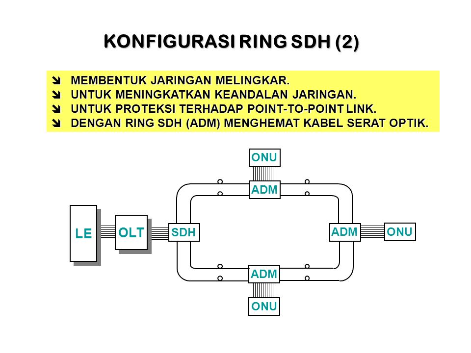 KONFIGURASI RING SDH (1) îMEMBENTUK JARINGAN MELINGKAR.