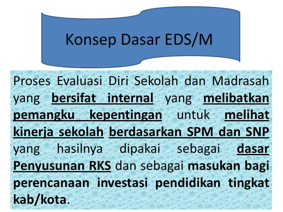 Konsep Dasar EDS/M Proses Evaluasi Diri Sekolah dan Madrasah yang bersifat internal yang melibatkan pemangku kepentingan untuk melihat kinerja sekolah