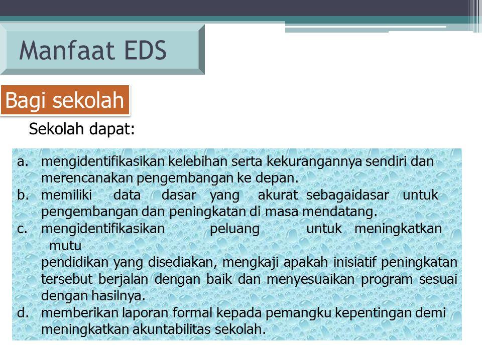 Manfaat EDS 6 a.mengidentifikasikan kelebihan serta kekurangannya sendiri dan merencanakan pengembangan ke depan. b.memilikidatadasaryangakuratsebagai