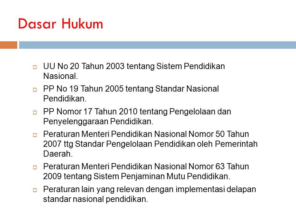 Dasar Hukum  UU No 20 Tahun 2003 tentang Sistem Pendidikan Nasional.  PP No 19 Tahun 2005 tentang Standar Nasional Pendidikan.  PP Nomor 17 Tahun 2