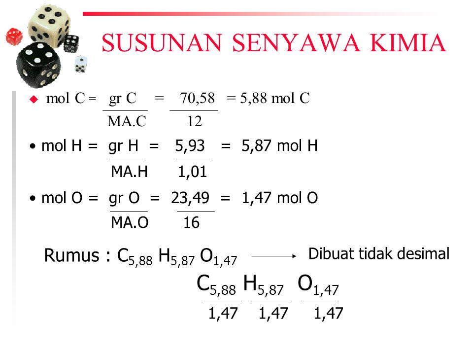 SUSUNAN SENYAWA KIMIA u mol C = gr C = 70,58 = 5,88 mol C MA.C 12 mol H = gr H = 5,93 = 5,87 mol H MA.H 1,01 mol O = gr O = 23,49 = 1,47 mol O MA.O 16